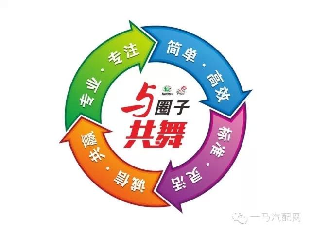 汽车维修logo设计图